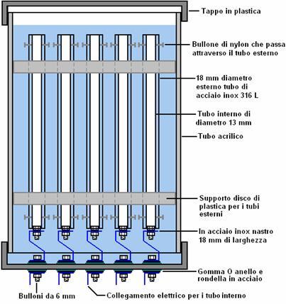 e40267be6bf Alcuni elettronica minore ha bisogno di essere costruito e le tubazioni sia  condizionato ...